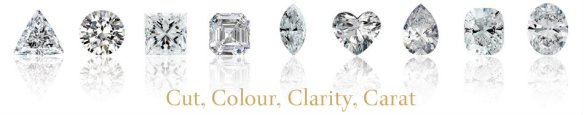 Cut Colour Clarity Carat  of diamond gem stones is explained by Gary King of Oro de Rey